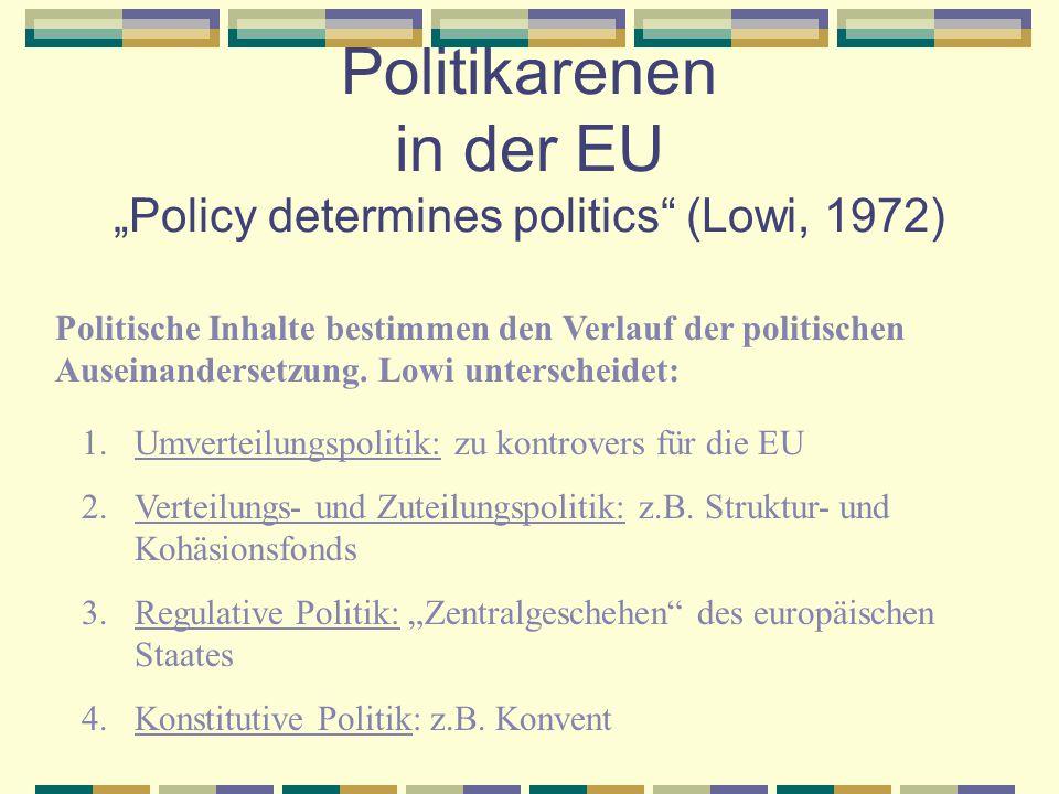IB und Vergleichende Politikwissenschaft Studium der Europäischen Union liegt zwischen den klassischen Teilbereichen der Politikwissenschaft  Internationale Beziehungen  Vergleichende Politikwissenschaft  policy-Analyse