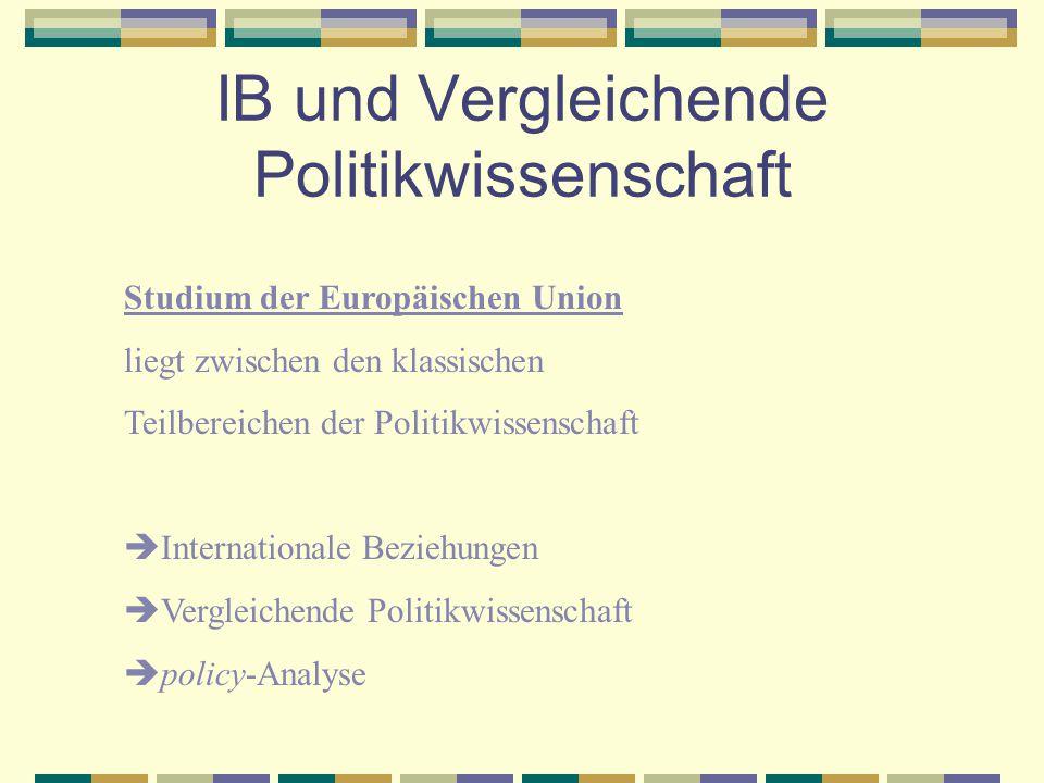 IB und Vergleichende Politikwissenschaft Studium der Europäischen Union liegt zwischen den klassischen Teilbereichen der Politikwissenschaft  Interna