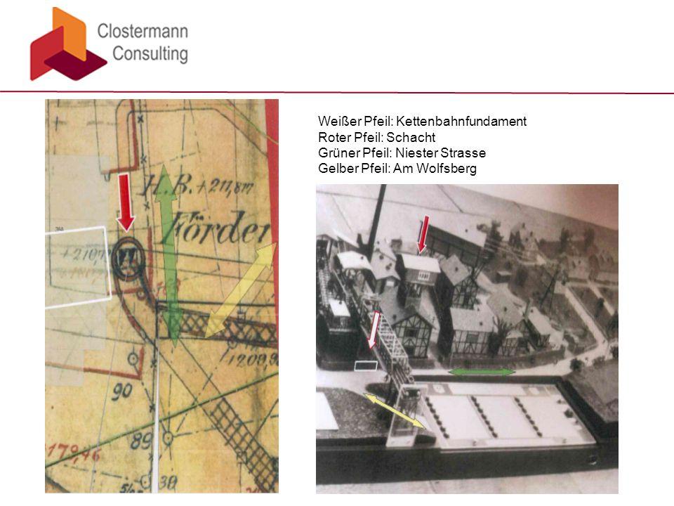 Weißer Pfeil: Kettenbahnfundament Roter Pfeil: Schacht Grüner Pfeil: Niester Strasse Gelber Pfeil: Am Wolfsberg