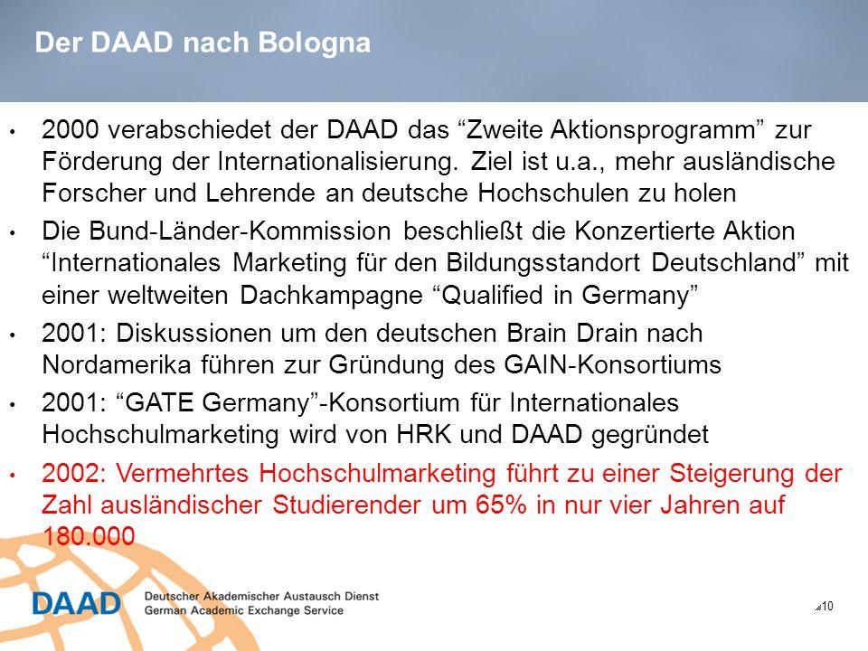 """Der DAAD nach Bologna  10 2000 verabschiedet der DAAD das """"Zweite Aktionsprogramm"""" zur Förderung der Internationalisierung. Ziel ist u.a., mehr auslä"""