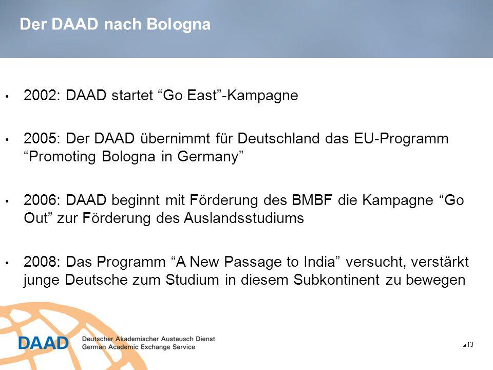 """Der DAAD nach Bologna  13 2002: DAAD startet """"Go East""""-Kampagne 2005: Der DAAD übernimmt für Deutschland das EU-Programm """"Promoting Bologna in German"""