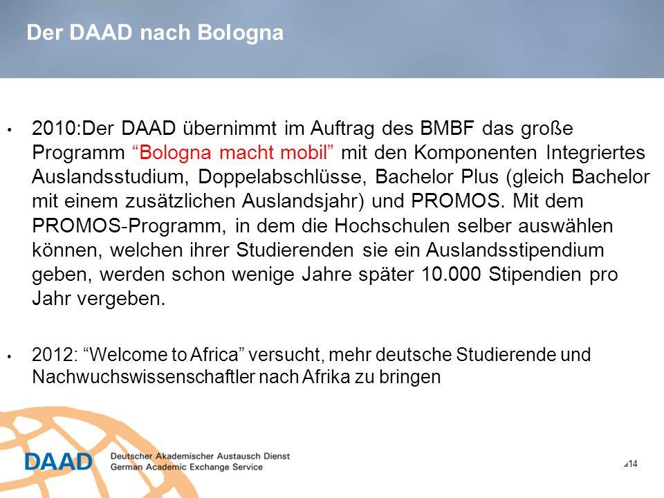 Der DAAD nach Bologna  14 2010:Der DAAD übernimmt im Auftrag des BMBF das große Programm Bologna macht mobil mit den Komponenten Integriertes Auslandsstudium, Doppelabschlüsse, Bachelor Plus (gleich Bachelor mit einem zusätzlichen Auslandsjahr) und PROMOS.