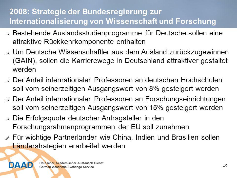 2008: Strategie der Bundesregierung zur Internationalisierung von Wissenschaft und Forschung  20  Bestehende Auslandsstudienprogramme für Deutsche s