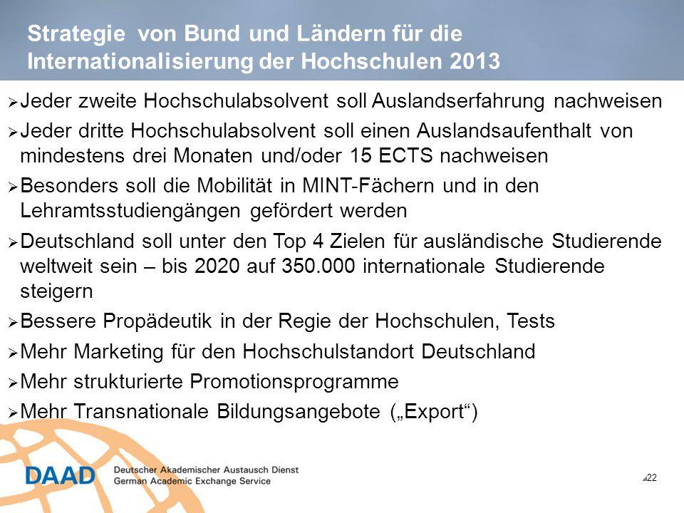 Strategie von Bund und Ländern für die Internationalisierung der Hochschulen 2013  22  Jeder zweite Hochschulabsolvent soll Auslandserfahrung nachwe