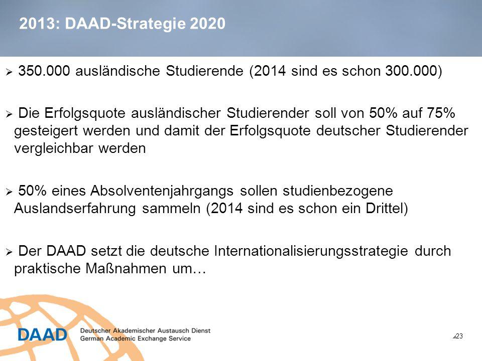 2013: DAAD-Strategie 2020  23  350.000 ausländische Studierende (2014 sind es schon 300.000)  Die Erfolgsquote ausländischer Studierender soll von 50% auf 75% gesteigert werden und damit der Erfolgsquote deutscher Studierender vergleichbar werden  50% eines Absolventenjahrgangs sollen studienbezogene Auslandserfahrung sammeln (2014 sind es schon ein Drittel)  Der DAAD setzt die deutsche Internationalisierungsstrategie durch praktische Maßnahmen um…