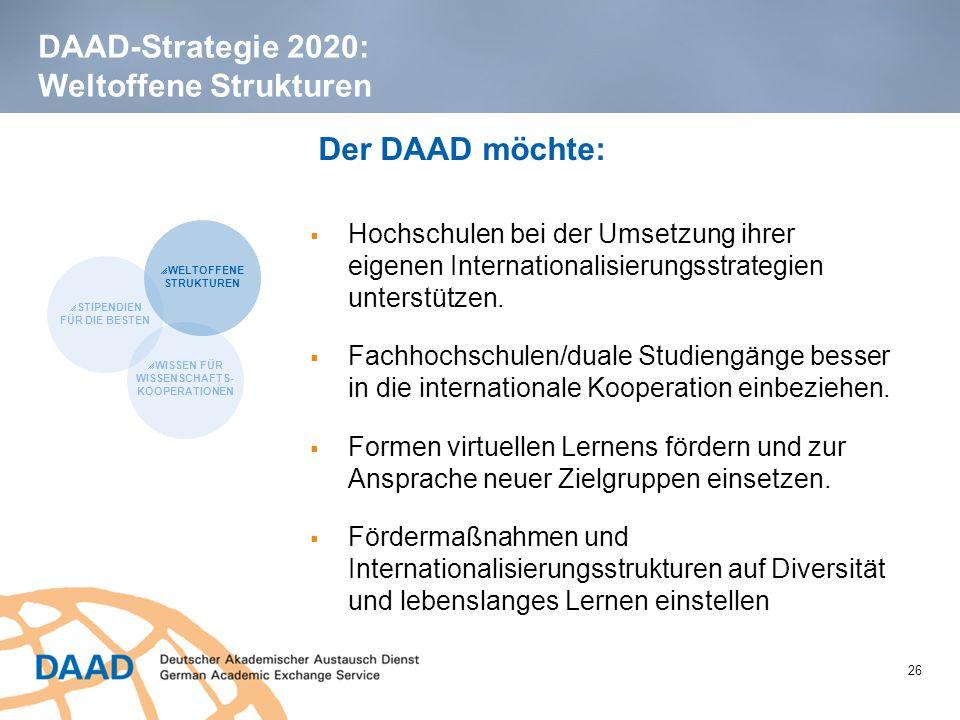 26 DAAD-Strategie 2020: Weltoffene Strukturen Der DAAD möchte:  Hochschulen bei der Umsetzung ihrer eigenen Internationalisierungsstrategien unterstü