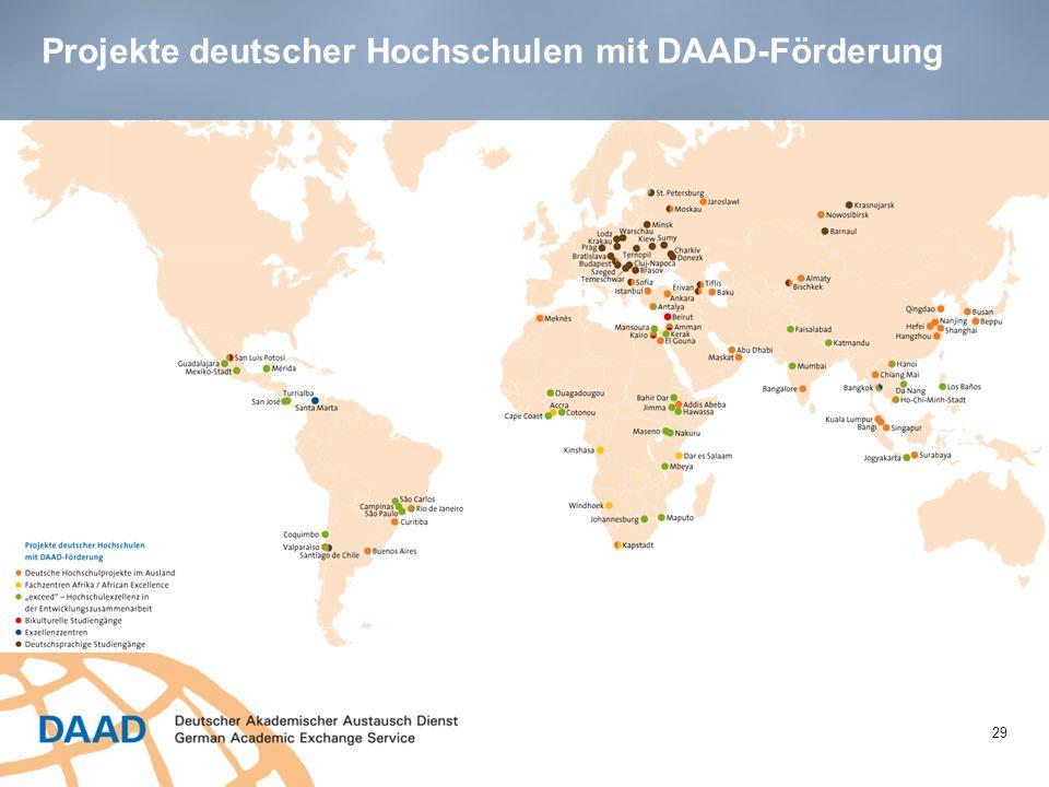 Projekte deutscher Hochschulen mit DAAD-Förderung 29