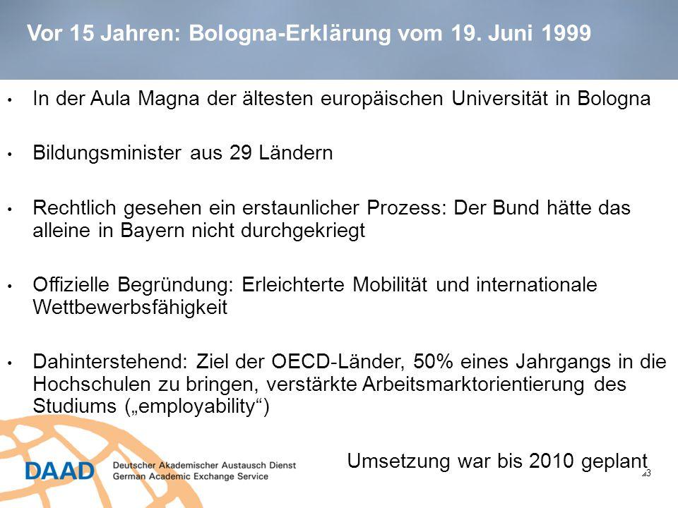 Vor 15 Jahren: Bologna-Erklärung vom 19. Juni 1999 33 In der Aula Magna der ältesten europäischen Universität in Bologna Bildungsminister aus 29 Län