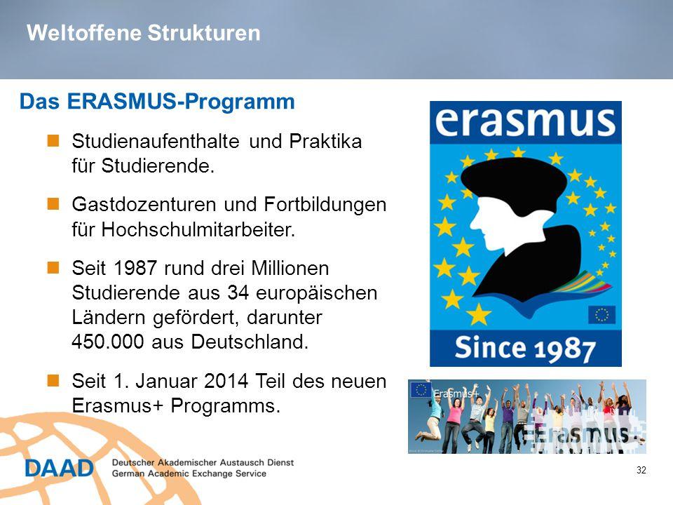 Weltoffene Strukturen 32 Das ERASMUS-Programm Studienaufenthalte und Praktika für Studierende. Gastdozenturen und Fortbildungen für Hochschulmitarbeit