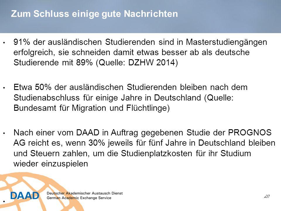 Zum Schluss einige gute Nachrichten  37 91% der ausländischen Studierenden sind in Masterstudiengängen erfolgreich, sie schneiden damit etwas besser ab als deutsche Studierende mit 89% (Quelle: DZHW 2014) Etwa 50% der ausländischen Studierenden bleiben nach dem Studienabschluss für einige Jahre in Deutschland (Quelle: Bundesamt für Migration und Flüchtlinge) Nach einer vom DAAD in Auftrag gegebenen Studie der PROGNOS AG reicht es, wenn 30% jeweils für fünf Jahre in Deutschland bleiben und Steuern zahlen, um die Studienplatzkosten für ihr Studium wieder einzuspielen