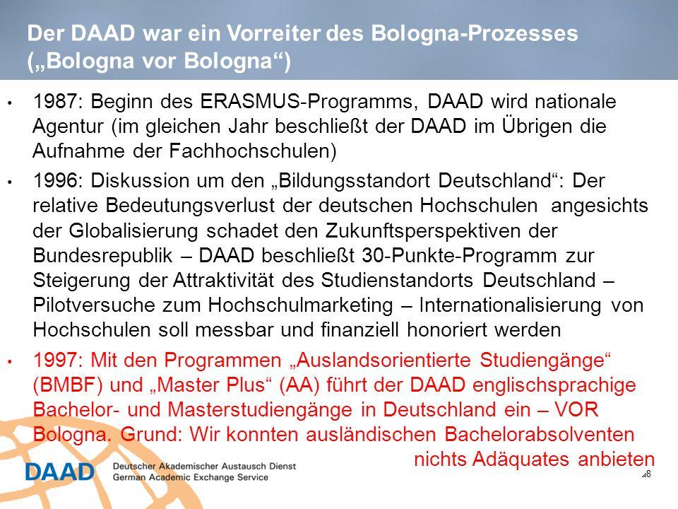 """Der DAAD war ein Vorreiter des Bologna-Prozesses (""""Bologna vor Bologna ) 99 1998: Novellierung des Hochschulrahmengesetzes; den Universitäten und Fachhochschulen wird zur Probe die Einführung von Bachelor- und Masterstudiengängen gestattet (nachdem der DAAD sie im Vorjahr bereits eingeführt hatte!) 1998 ff.: Der DAAD führt gemeinsam mit der HRK eine Serie von vier Konferenzen zu Bachelor und Master in den Ingenieurwissenschaf- ten, den Geisteswissenschaften, den Sozialwissenschaften und den Naturwissenschaften durch 1999: Gemeinsame Erklärung der Regierungschefs von Bund und Ländern zum Studienstandort Deutschland."""