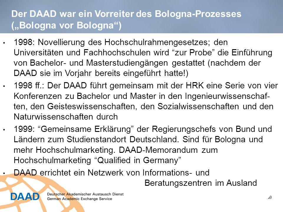 """Der DAAD war ein Vorreiter des Bologna-Prozesses (""""Bologna vor Bologna"""") 99 1998: Novellierung des Hochschulrahmengesetzes; den Universitäten und Fa"""