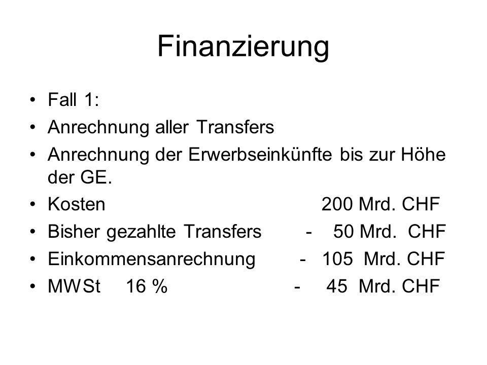 Finanzierung Fall 1: Anrechnung aller Transfers Anrechnung der Erwerbseinkünfte bis zur Höhe der GE. Kosten 200 Mrd. CHF Bisher gezahlte Transfers - 5