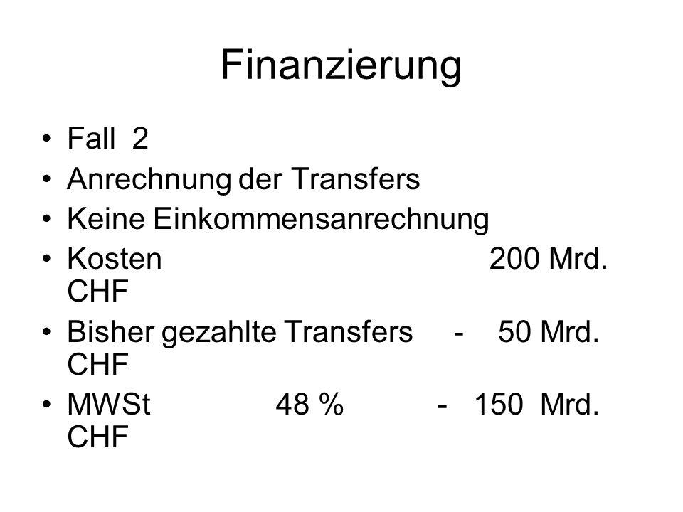 Finanzierung Fall 2 Anrechnung der Transfers Keine Einkommensanrechnung Kosten 200 Mrd. CHF Bisher gezahlte Transfers - 50 Mrd. CHF MWSt 48 % - 150 Mr