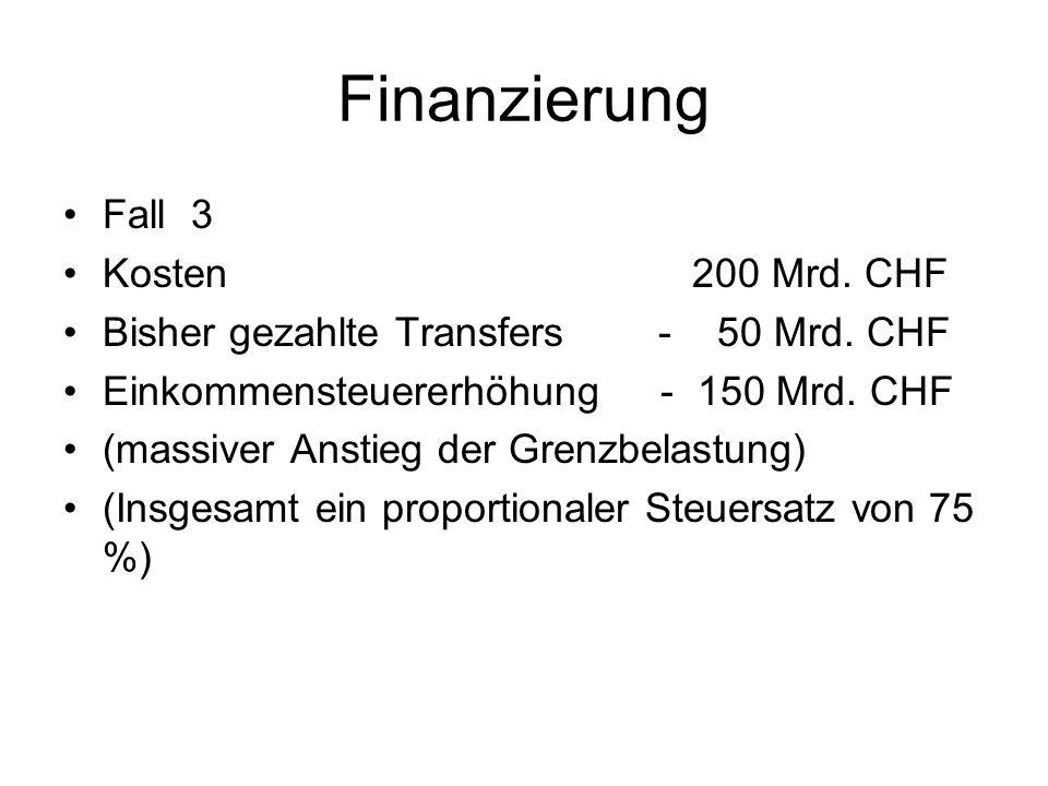 Finanzierung Fall 3 Kosten 200 Mrd. CHF Bisher gezahlte Transfers - 50 Mrd. CHF Einkommensteuererhöhung - 150 Mrd. CHF (massiver Anstieg der Grenzbela