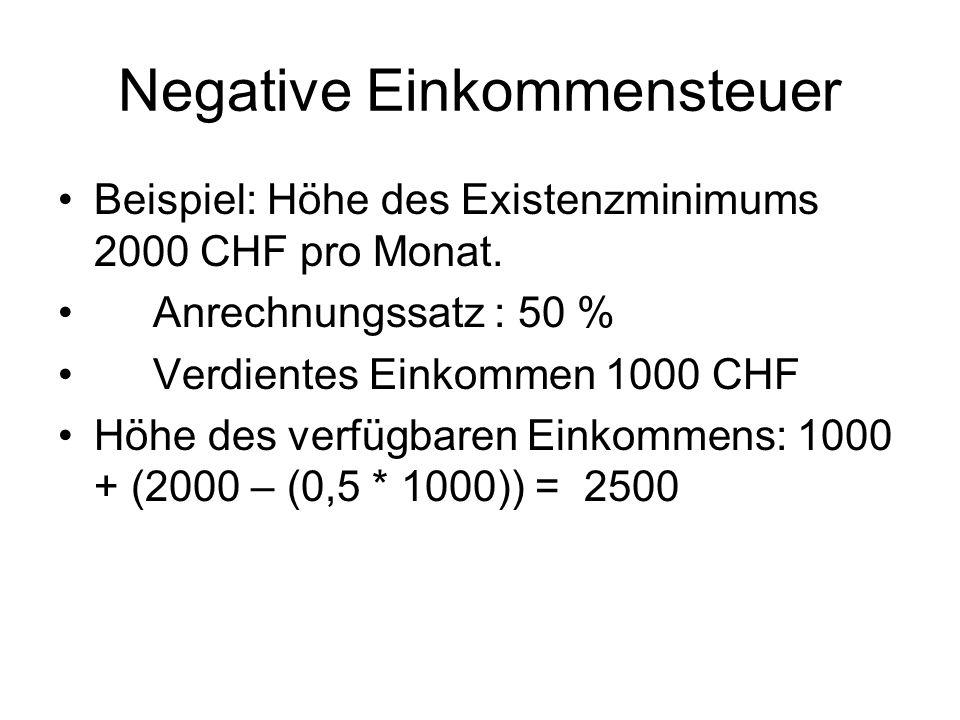 Negative Einkommensteuer Beispiel: Höhe des Existenzminimums 2000 CHF pro Monat. Anrechnungssatz : 50 % Verdientes Einkommen 1000 CHF Höhe des verfügb