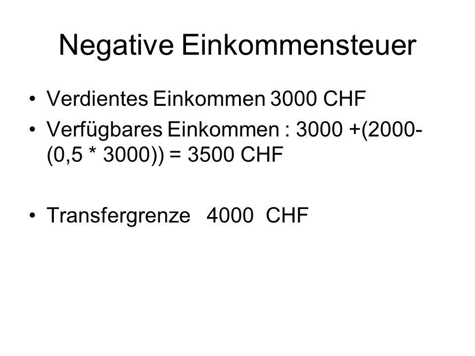 Negative Einkommensteuer Verdientes Einkommen 3000 CHF Verfügbares Einkommen : 3000 +(2000- (0,5 * 3000)) = 3500 CHF Transfergrenze 4000 CHF