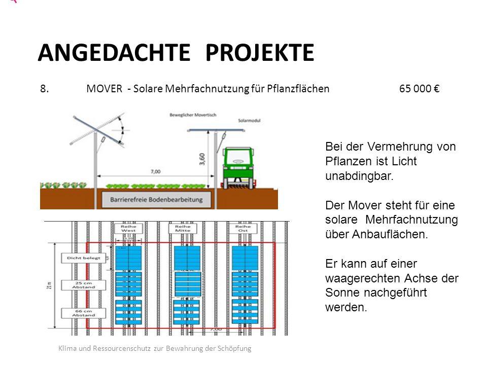 ANGEDACHTE PROJEKTE 8.MOVER - Solare Mehrfachnutzung für Pflanzflächen 65 000 € Klima und Ressourcenschutz zur Bewahrung der Schöpfung Bei der Vermehrung von Pflanzen ist Licht unabdingbar.