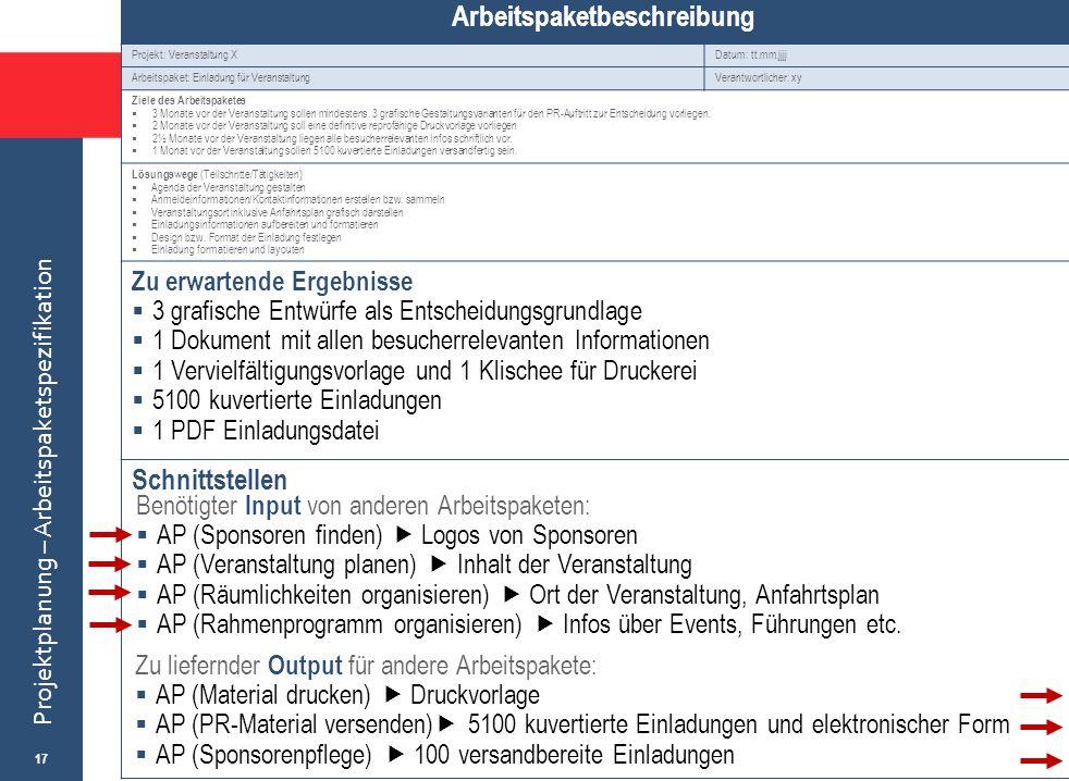 © Wytrzens Projektplanung – Arbeitspaketspezifikation 17 Arbeitspaketbeschreibung Projekt: Veranstaltung XDatum: tt.mm.jjjj Arbeitspaket: Einladung fü