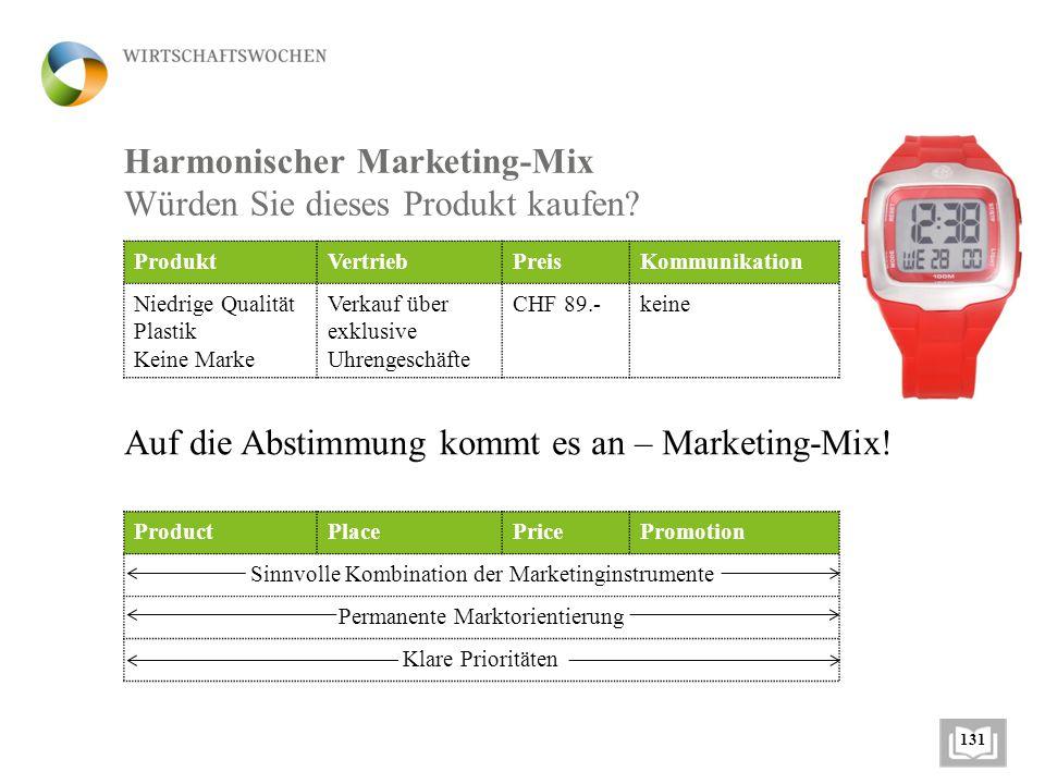 Harmonischer Marketing-Mix Würden Sie dieses Produkt kaufen.