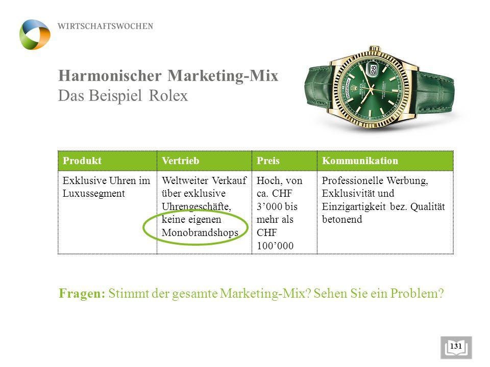 Harmonischer Marketing-Mix Das Beispiel Rolex ProduktVertriebPreisKommunikation Exklusive Uhren im Luxussegment Weltweiter Verkauf über exklusive Uhrengeschäfte, keine eigenen Monobrandshops Hoch, von ca.