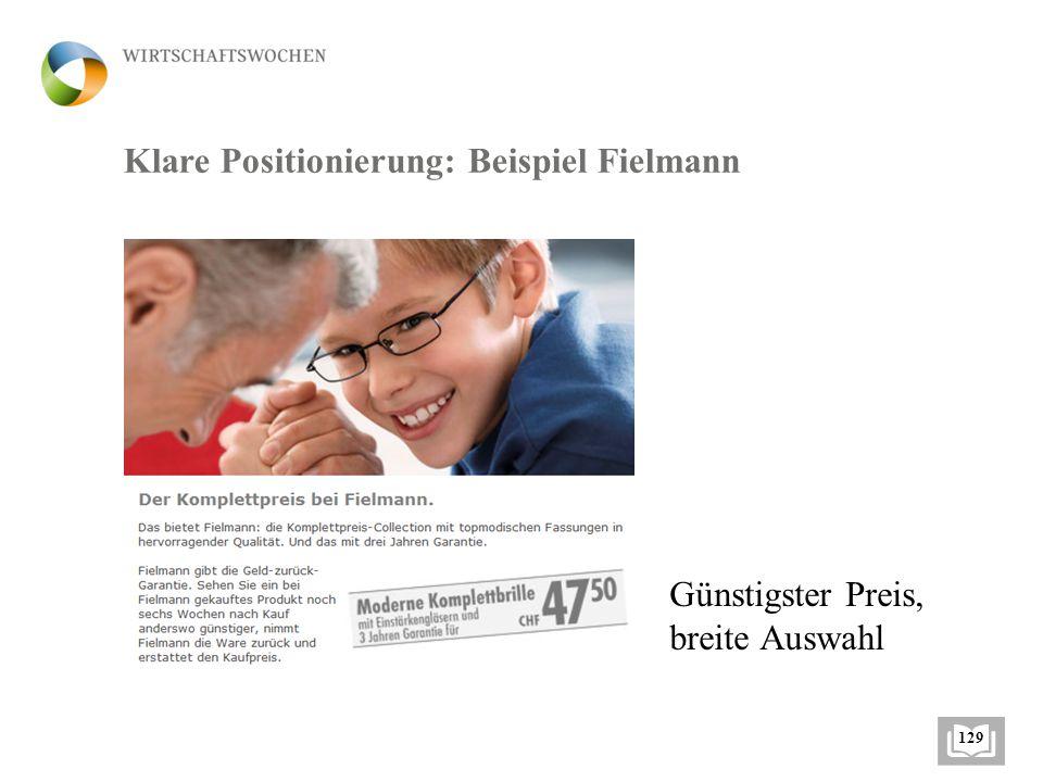Klare Positionierung: Beispiel Fielmann Günstigster Preis, breite Auswahl 129