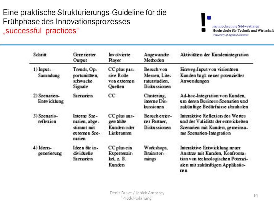 """Eine praktische Strukturierungs-Guideline für die Frühphase des Innovationsprozesses """"successful practices 10 Denis Duwe / Janick Ambrosy Produktplanung"""