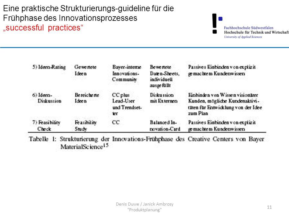 """Eine praktische Strukturierungs-guideline für die Frühphase des Innovationsprozesses """"successful practices 11 Denis Duwe / Janick Ambrosy Produktplanung"""