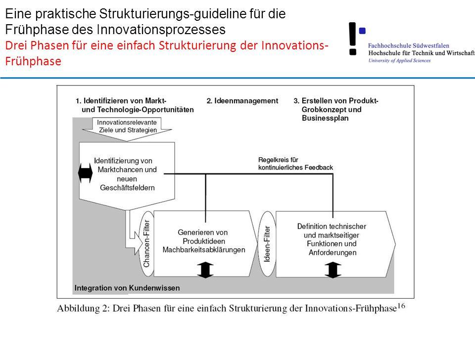 Eine praktische Strukturierungs-guideline für die Frühphase des Innovationsprozesses Drei Phasen für eine einfach Strukturierung der Innovations- Frühphase