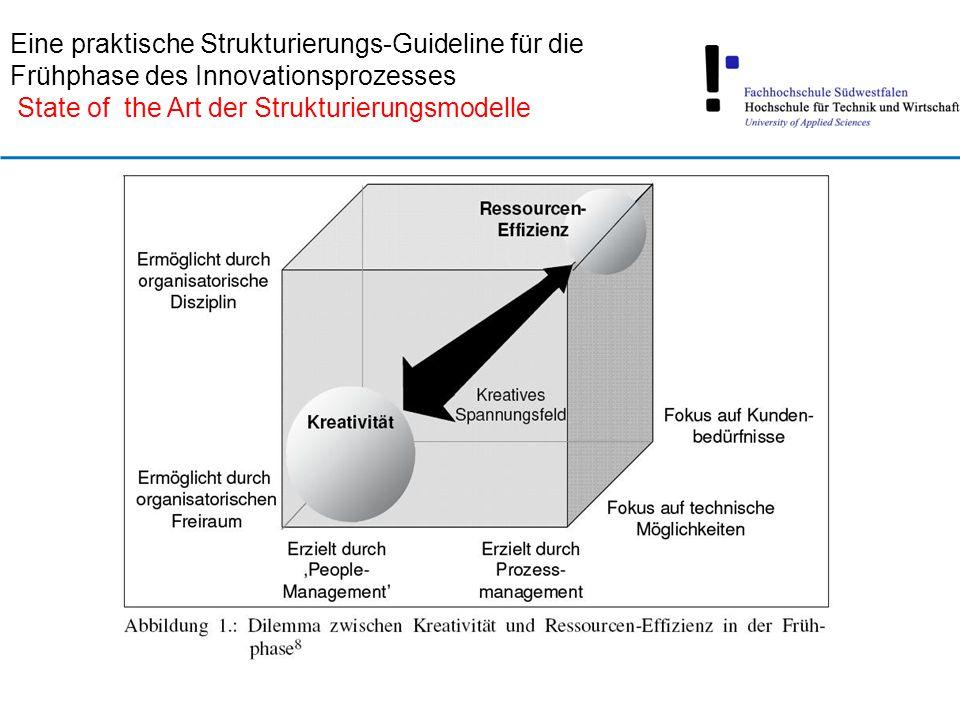 Das entstehende Spannungsfeld zwischen Kreativität und Ressourceneffizienz schaffen einen Nährboden, auf welchem sich neue Business- und Produktideen entwickeln können Eine praktische Strukturierungs-Guideline für die Frühphase des Innovationsprozesses State of the Art der Strukturierungsmodelle 7 Denis Duwe / Janick Ambrosy Produktplanung