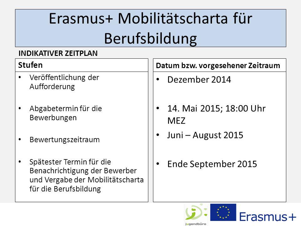 Erasmus+ Mobilitätscharta für Berufsbildung Stufen Veröffentlichung der Aufforderung Abgabetermin für die Bewerbungen Bewertungszeitraum Spätester Termin für die Benachrichtigung der Bewerber und Vergabe der Mobilitätscharta für die Berufsbildung Datum bzw.