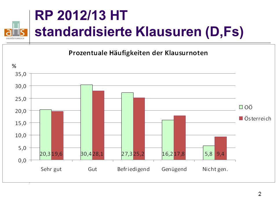 "3 RP 2013/14 Reifeprüfung Beginn schriftliche Reifeprüfung: Freitag, 02. Mai 2014 = ""kann -Termin"