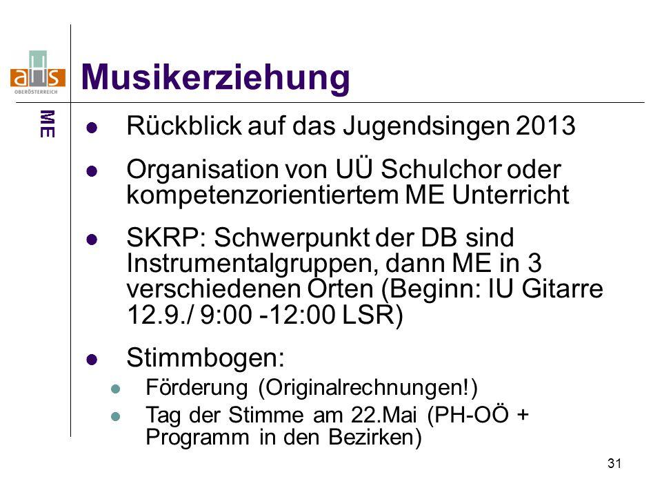 31 Musikerziehung ME Rückblick auf das Jugendsingen 2013 Organisation von UÜ Schulchor oder kompetenzorientiertem ME Unterricht SKRP: Schwerpunkt der