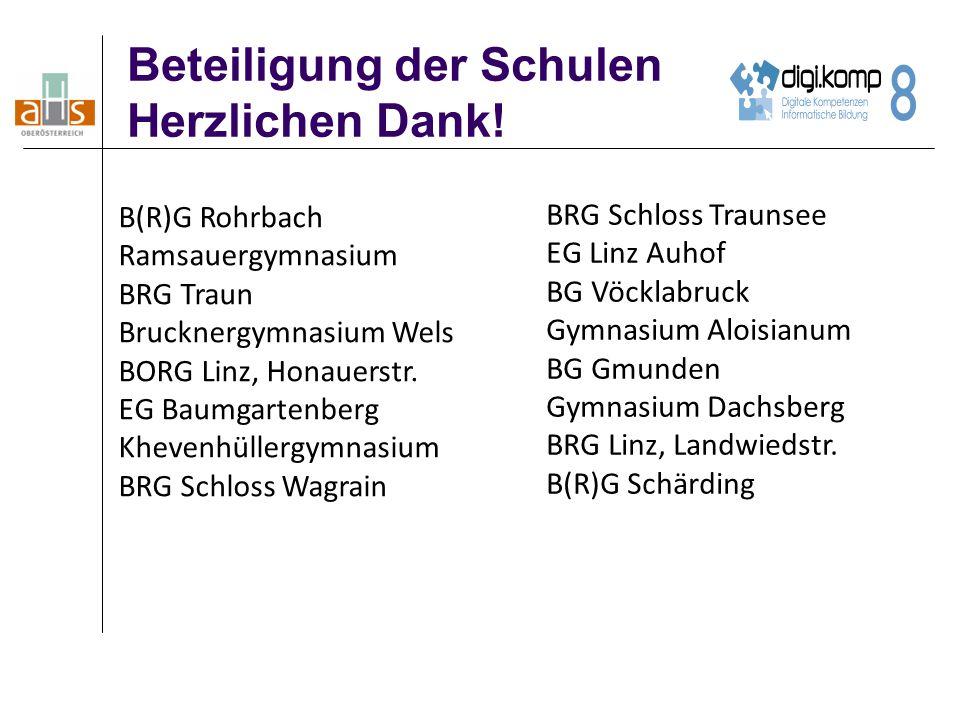 Beteiligung der Schulen Herzlichen Dank! B(R)G Rohrbach Ramsauergymnasium BRG Traun Brucknergymnasium Wels BORG Linz, Honauerstr. EG Baumgartenberg Kh