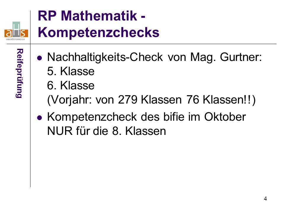 4 RP Mathematik - Kompetenzchecks Nachhaltigkeits-Check von Mag. Gurtner: 5. Klasse 6. Klasse (Vorjahr: von 279 Klassen 76 Klassen!!) Kompetenzcheck d