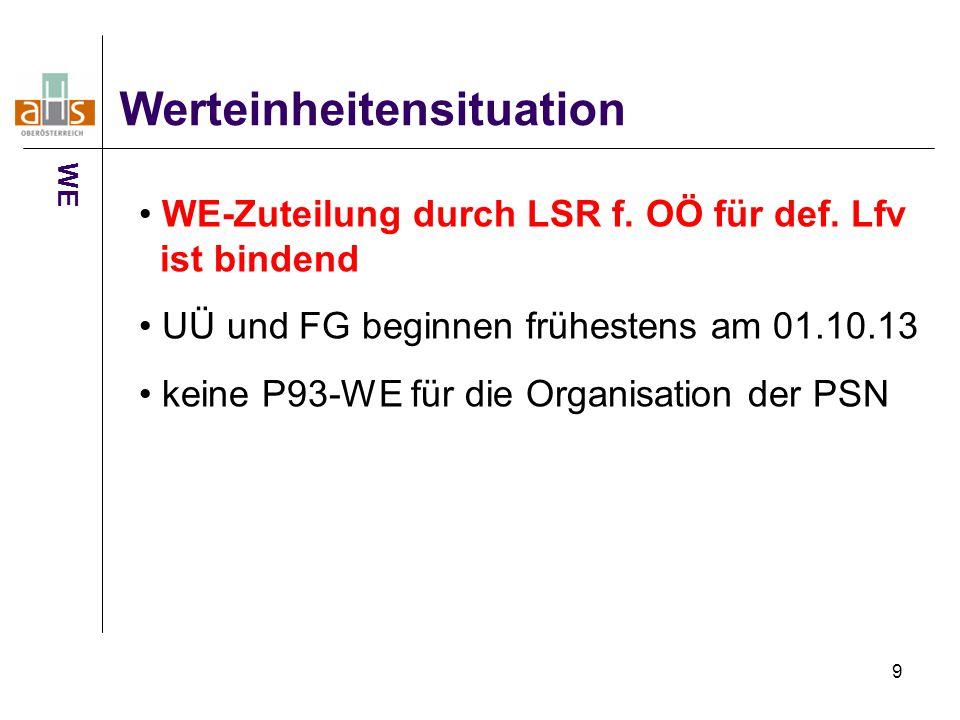 9 Werteinheitensituation WE WE-Zuteilung durch LSR f. OÖ für def. Lfv ist bindend UÜ und FG beginnen frühestens am 01.10.13 keine P93-WE für die Organ