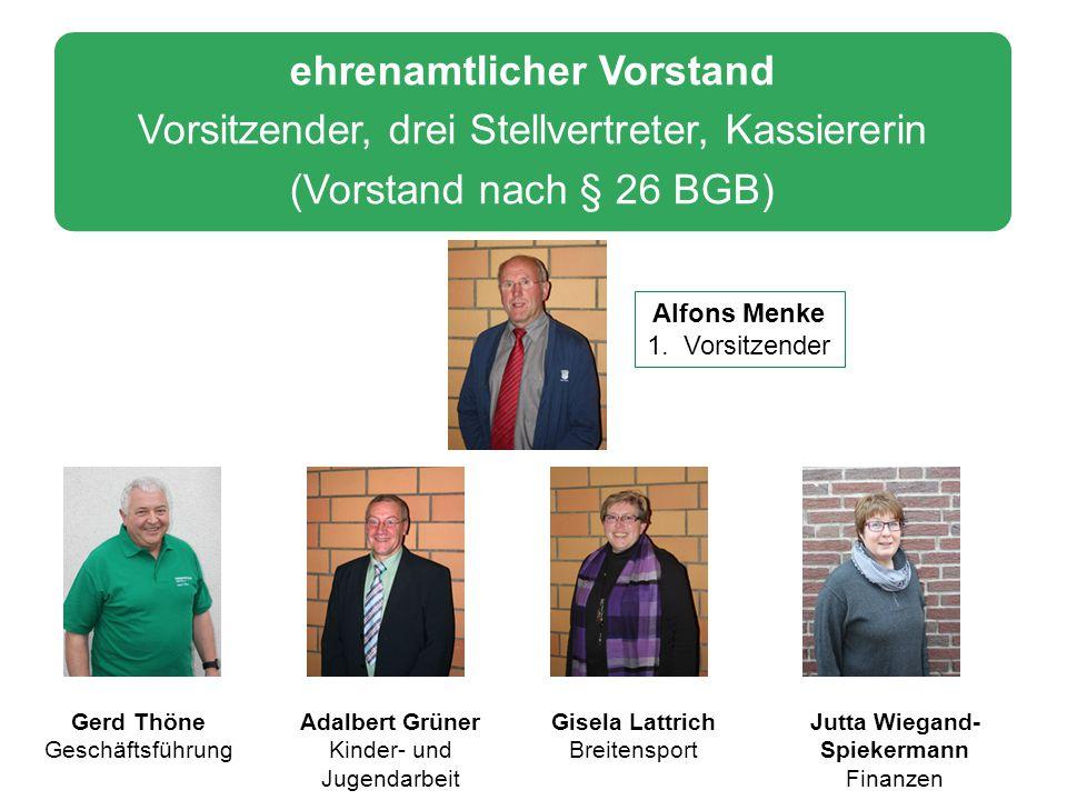 ehrenamtlicher Vorstand Vorsitzender, drei Stellvertreter, Kassiererin (Vorstand nach § 26 BGB) Alfons Menke 1. Vorsitzender Gerd Thöne Geschäftsführu