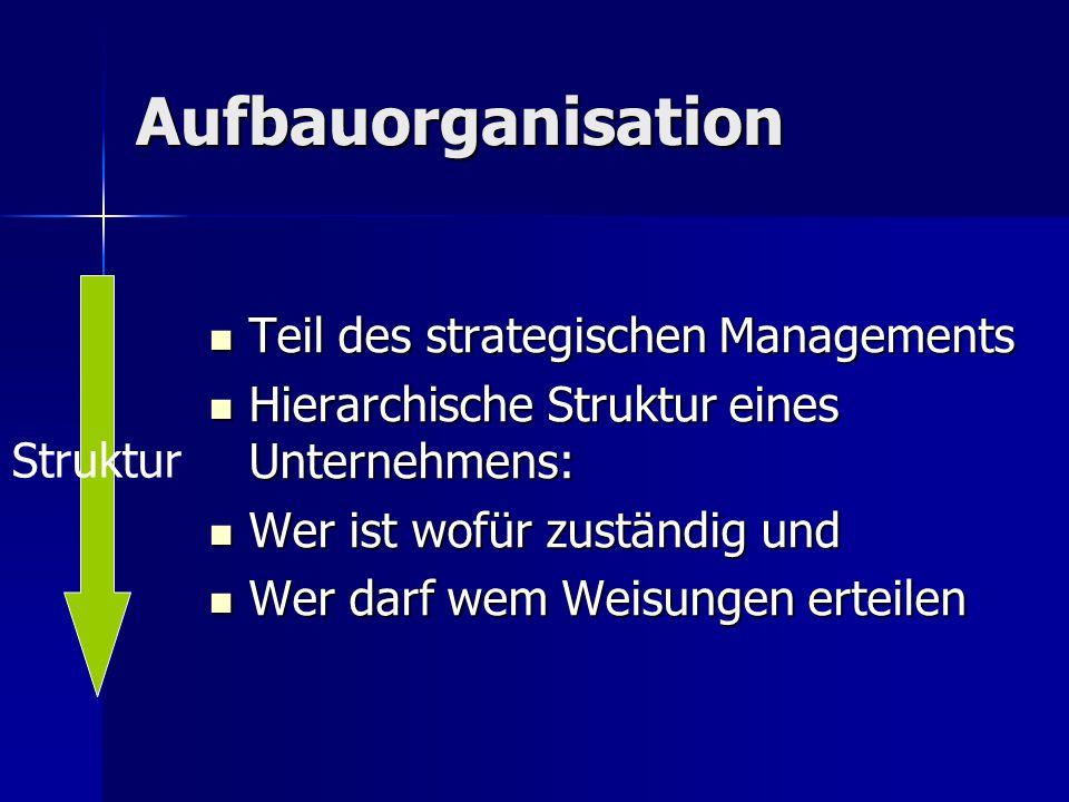 Aufbauorganisation Teil des strategischen Managements Teil des strategischen Managements Hierarchische Struktur eines Unternehmens: Hierarchische Stru