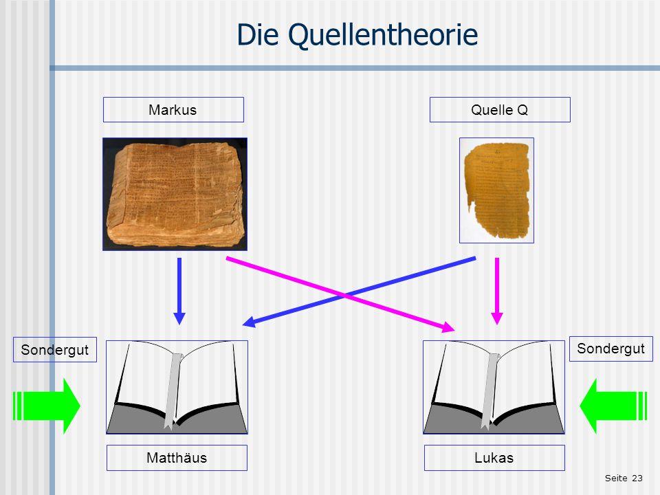 Seite 23 Die Quellentheorie MatthäusLukas MarkusQuelle Q Sondergut