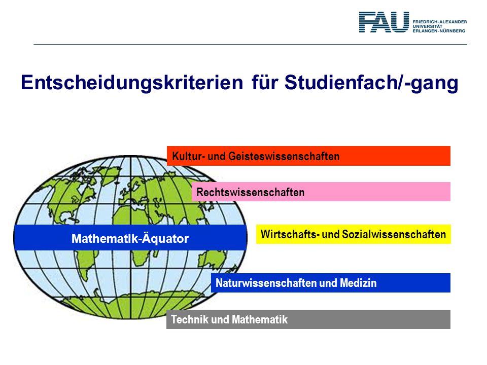 Mathematik-Äquator Wirtschafts- und Sozialwissenschaften Naturwissenschaften und Medizin Technik und Mathematik Rechtswissenschaften Kultur- und Geist