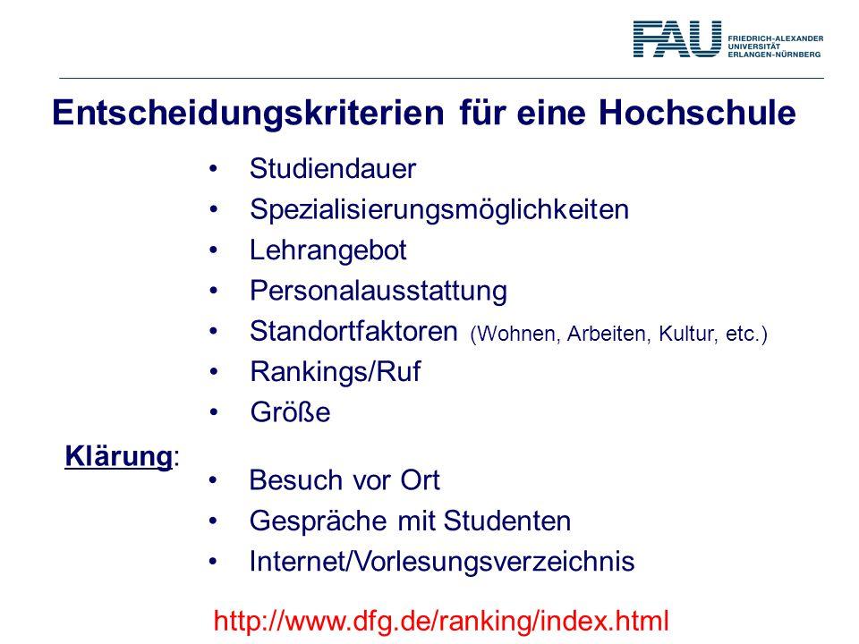 Studiendauer Spezialisierungsmöglichkeiten Lehrangebot Personalausstattung Standortfaktoren (Wohnen, Arbeiten, Kultur, etc.) Rankings/Ruf Klärung: Bes