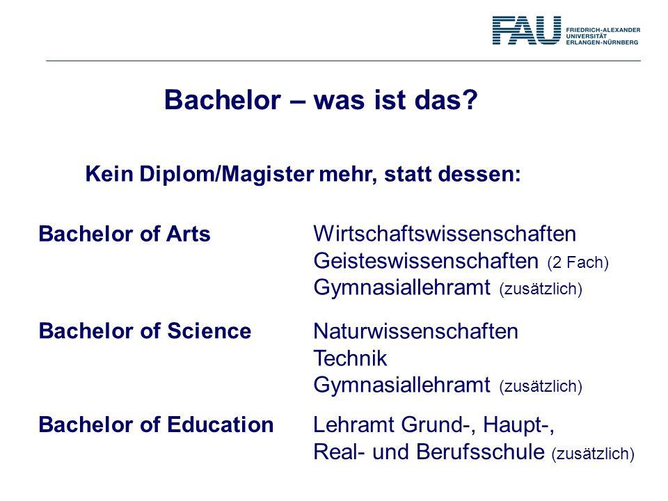Bachelor of Arts Bachelor of Science Wirtschaftswissenschaften Geisteswissenschaften (2 Fach) Gymnasiallehramt (zusätzlich) Naturwissenschaften Techni