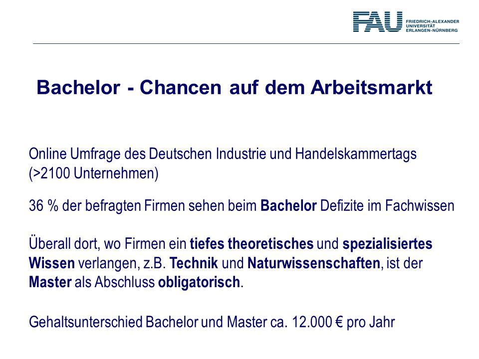 Online Umfrage des Deutschen Industrie und Handelskammertags (>2100 Unternehmen) 36 % der befragten Firmen sehen beim Bachelor Defizite im Fachwissen