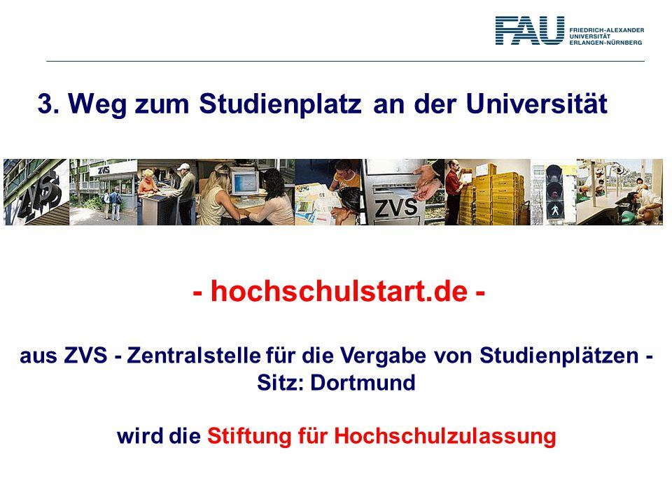 aus ZVS - Zentralstelle für die Vergabe von Studienplätzen - Sitz: Dortmund wird die Stiftung für Hochschulzulassung 3. Weg zum Studienplatz an der Un