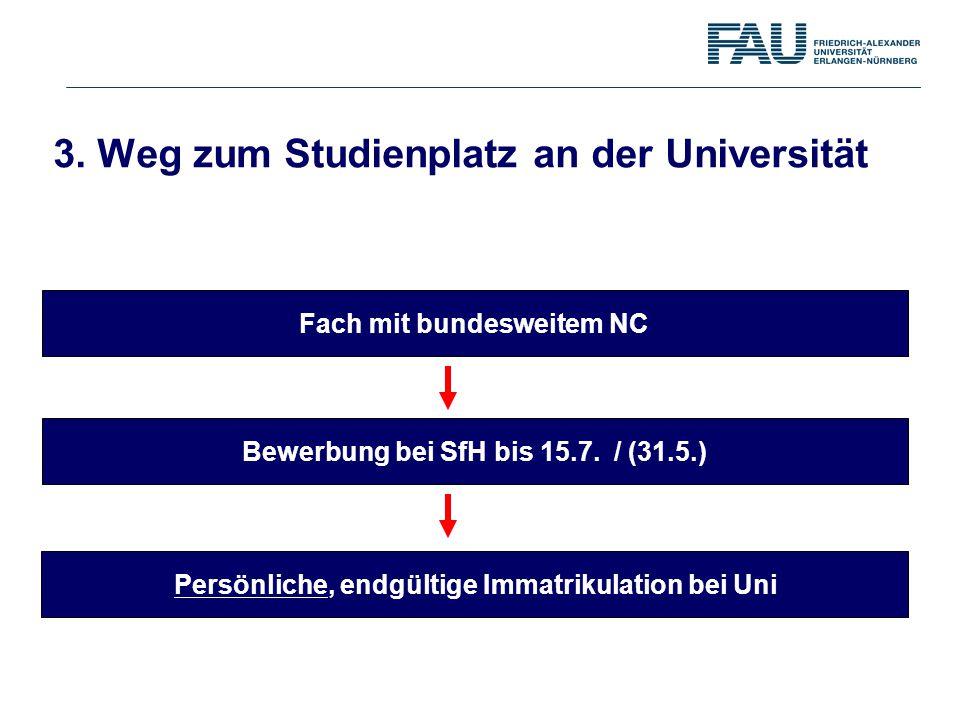 Bewerbung bei SfH bis 15.7. / (31.5.) Persönliche, endgültige Immatrikulation bei Uni Fach mit bundesweitem NC 3. Weg zum Studienplatz an der Universi