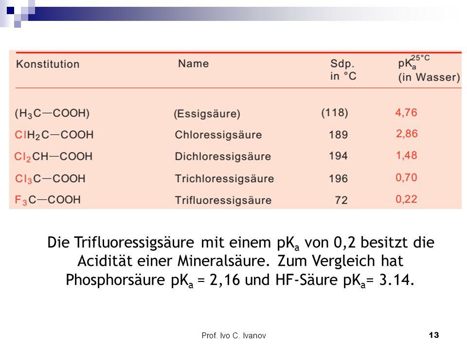 Prof. Ivo C. Ivanov13 Die Trifluoressigsäure mit einem pK a von 0,2 besitzt die Acidität einer Mineralsäure. Zum Vergleich hat Phosphorsäure pK a = 2,