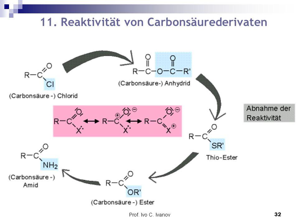 Prof. Ivo C. Ivanov32 11. Reaktivität von Carbonsäurederivaten