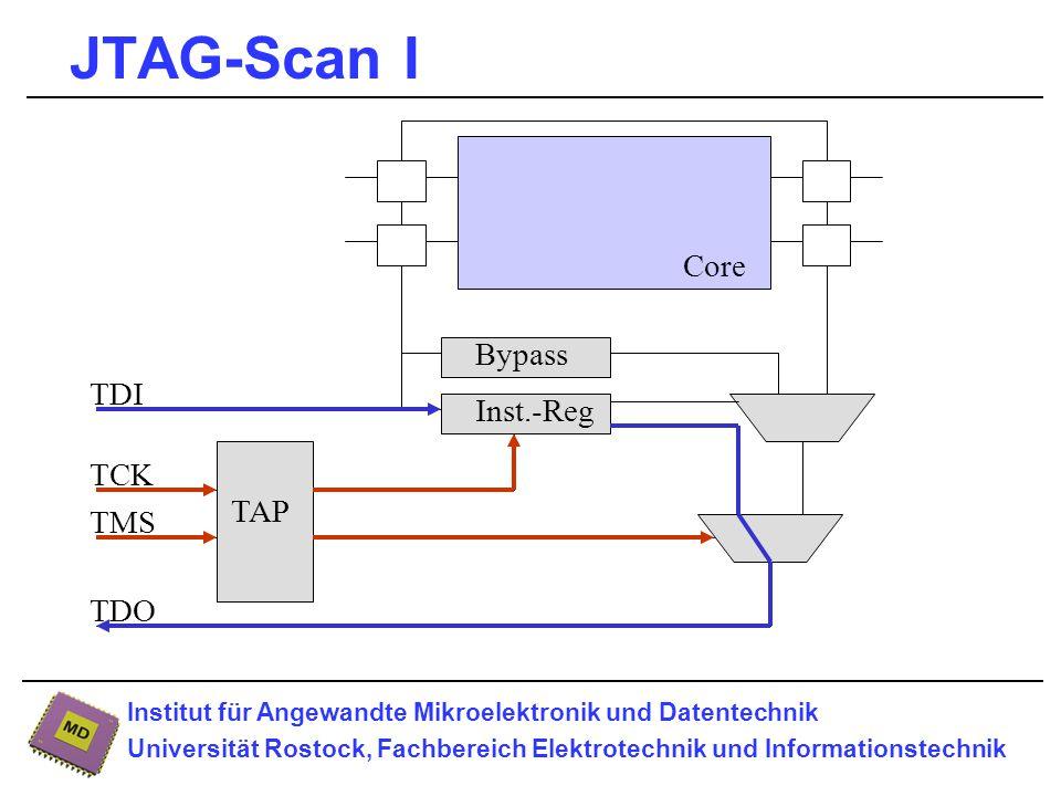 Institut für Angewandte Mikroelektronik und Datentechnik Universität Rostock, Fachbereich Elektrotechnik und Informationstechnik JTAG-Scan I TAP Bypass Inst.-Reg Core TDI TDO TMS TCK