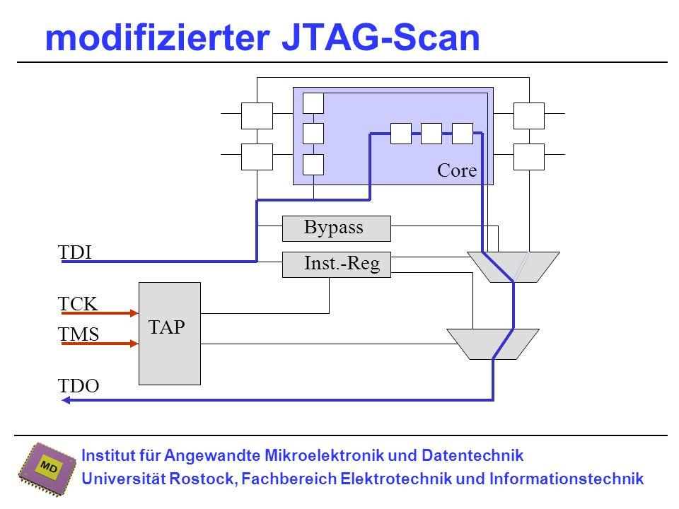 Institut für Angewandte Mikroelektronik und Datentechnik Universität Rostock, Fachbereich Elektrotechnik und Informationstechnik modifizierter JTAG-Scan TAP Bypass Inst.-Reg Core TDI TDO TMS TCK
