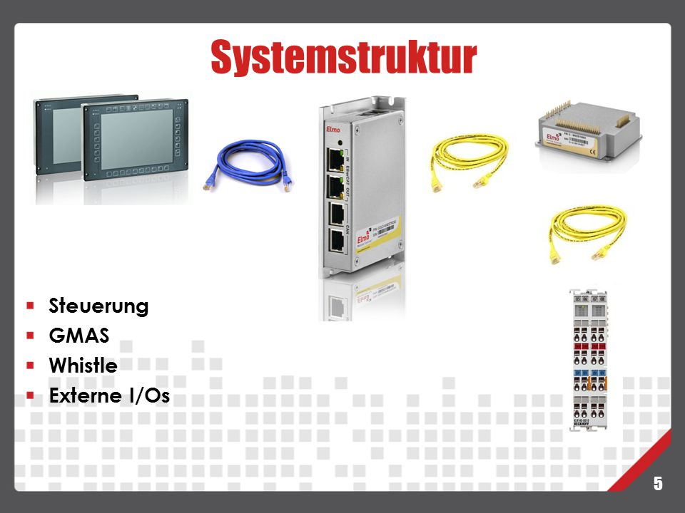 Systemstruktur 5 Steuerung GMAS Whistle Externe I/Os